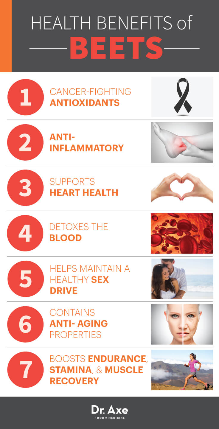 Beets-Benefits-Graphic-www.draxe.com